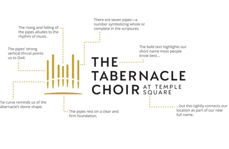 Newsroom Updates: Bentonville Arkansas Temple Location Announced and New Tabernacle Choir Logo