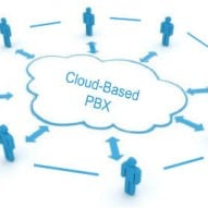 Toll Free Numbers - hosted pbx