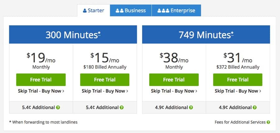 TollFreeForwarding - Starter Pricing Plan