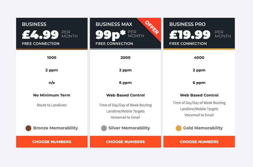 telecom world pricing