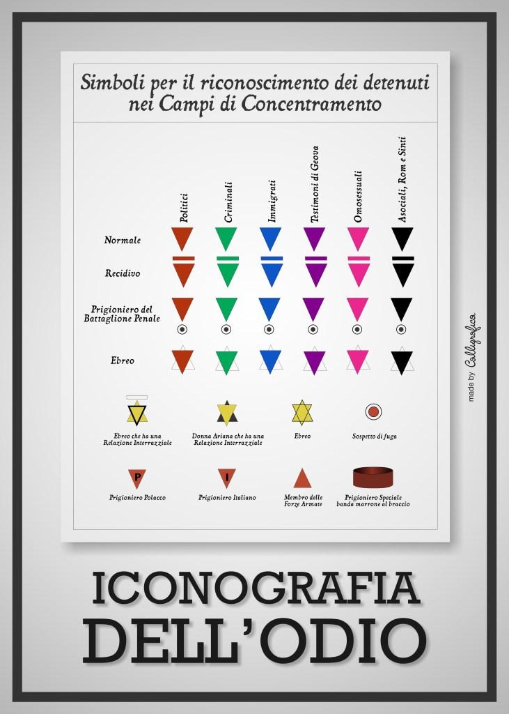 ICONOGRAFIA DELL'ODIO