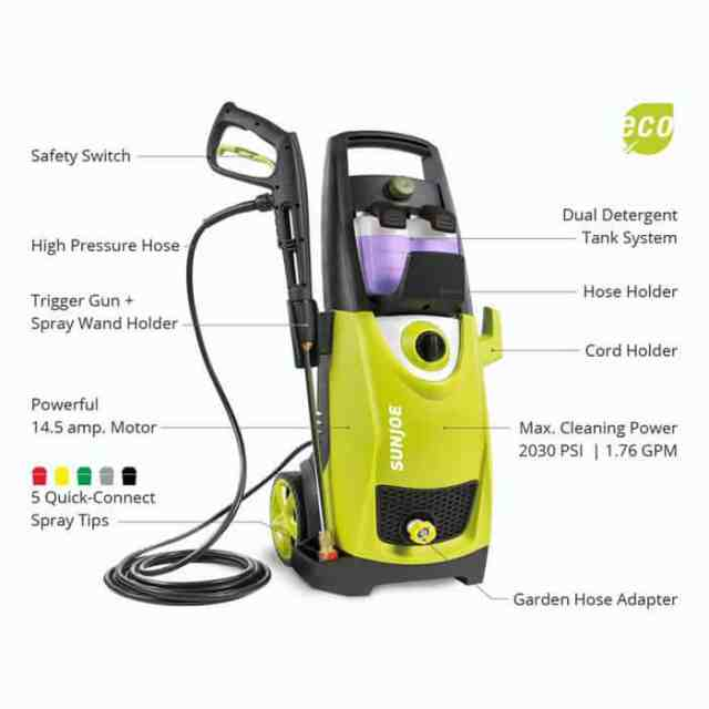 Second close looking view of the Best Electric Pressure Washer