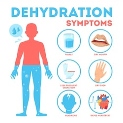 Dehydration Death | Buffalo Elder Abuse Lawyers Dietrich Law Firm
