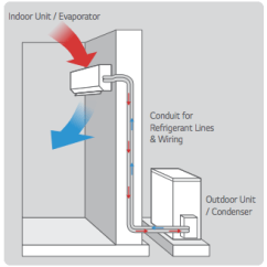 Split System Air Conditioner Wiring Diagram Prevailing Wind Ac Data Unit Lg