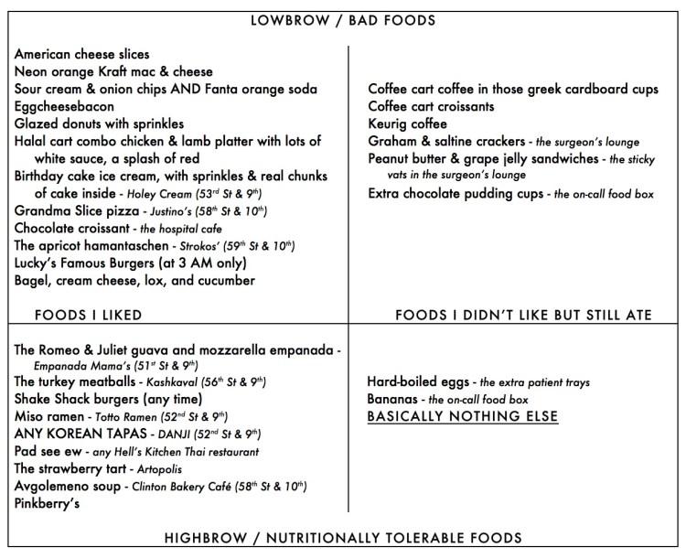 residency food table copy