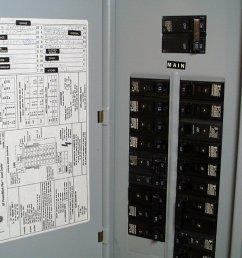 220 to breaker panel box wiring diagram [ 1280 x 1024 Pixel ]