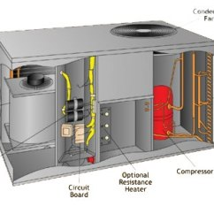 Tempstar Furnace Wiring Diagram Hyundai Diagrams Heil Air Conditioner | Get Free Image About