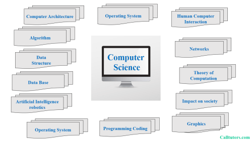 small resolution of do my computer science assignment