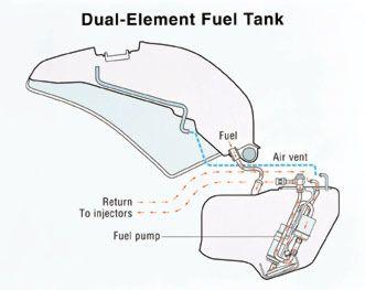 Custom made sub fuel tank
