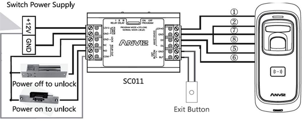 Control de Accesos / Presencia Biométrico antivandálico