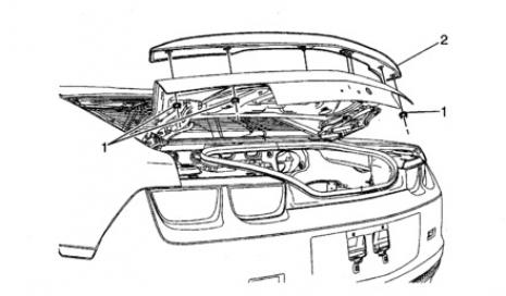 Camaro Service Bulletin: Reprogram of HVAC system / Rear