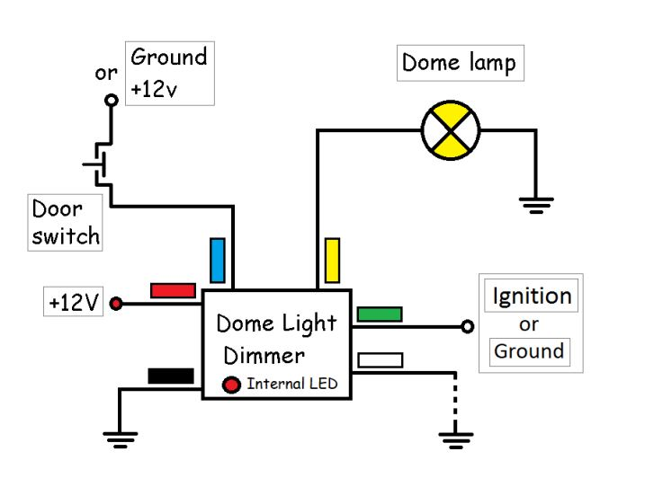Dome Light Dimmer with Delay Smart Circuit