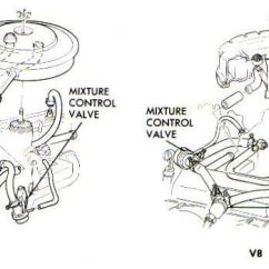 Vacuum Diagram For 1970 Chevelle Shaker 500 Wiring Crg Research Report - 1967-69 Emission Systems