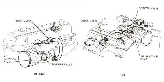 1978 camaro engine diagram car block wiring diagram