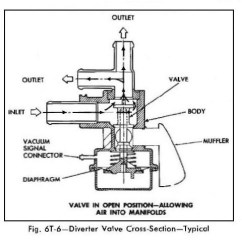 Cross Section Diagram Of Muffler Human Skeleton Labeled For Kids Crg Research Report 1967 69 Emission Systems Air System Diverter Valve