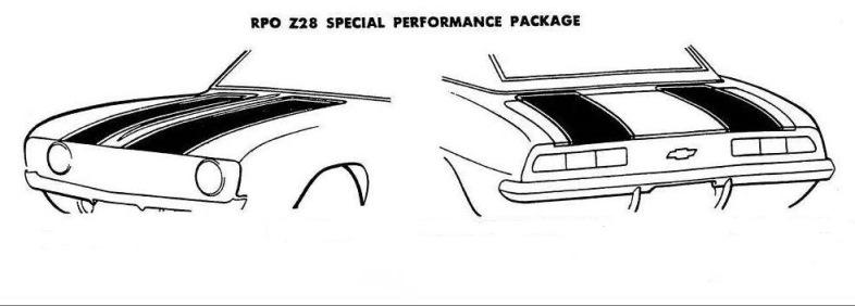 Chevrolet Camaro Know Your Stripes Super Chevy Magazine
