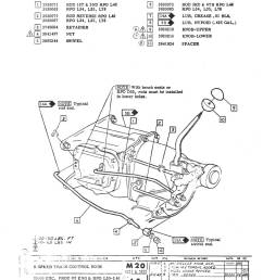 shifter aim diagram [ 1190 x 1540 Pixel ]
