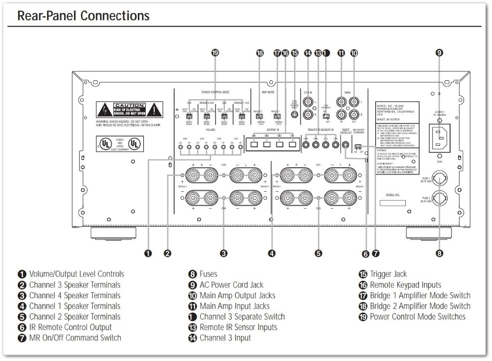 Harman-Kardon, pa4000, bridgeable-multichannel-amplifier, hk,