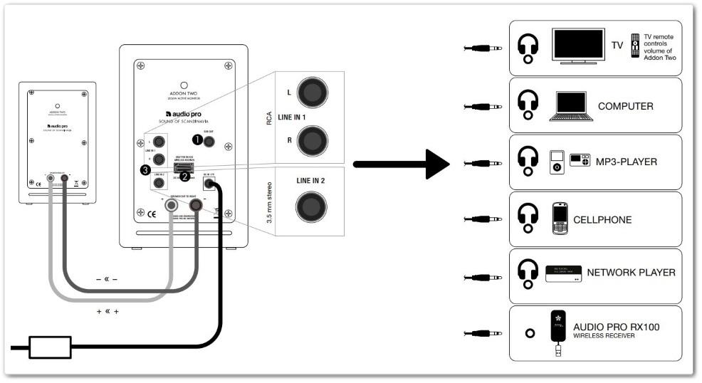 audioproaddontwo, addontwoactivemonitor