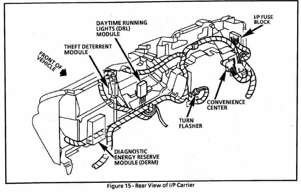 95 Camaro Z28 Fuse Box. Electrical. Schematic Symbols Diagram