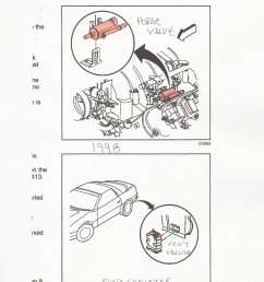 98 camaro engine diagram wiring diagram centre 98 camaro engine diagram [ 2496 x 3248 Pixel ]