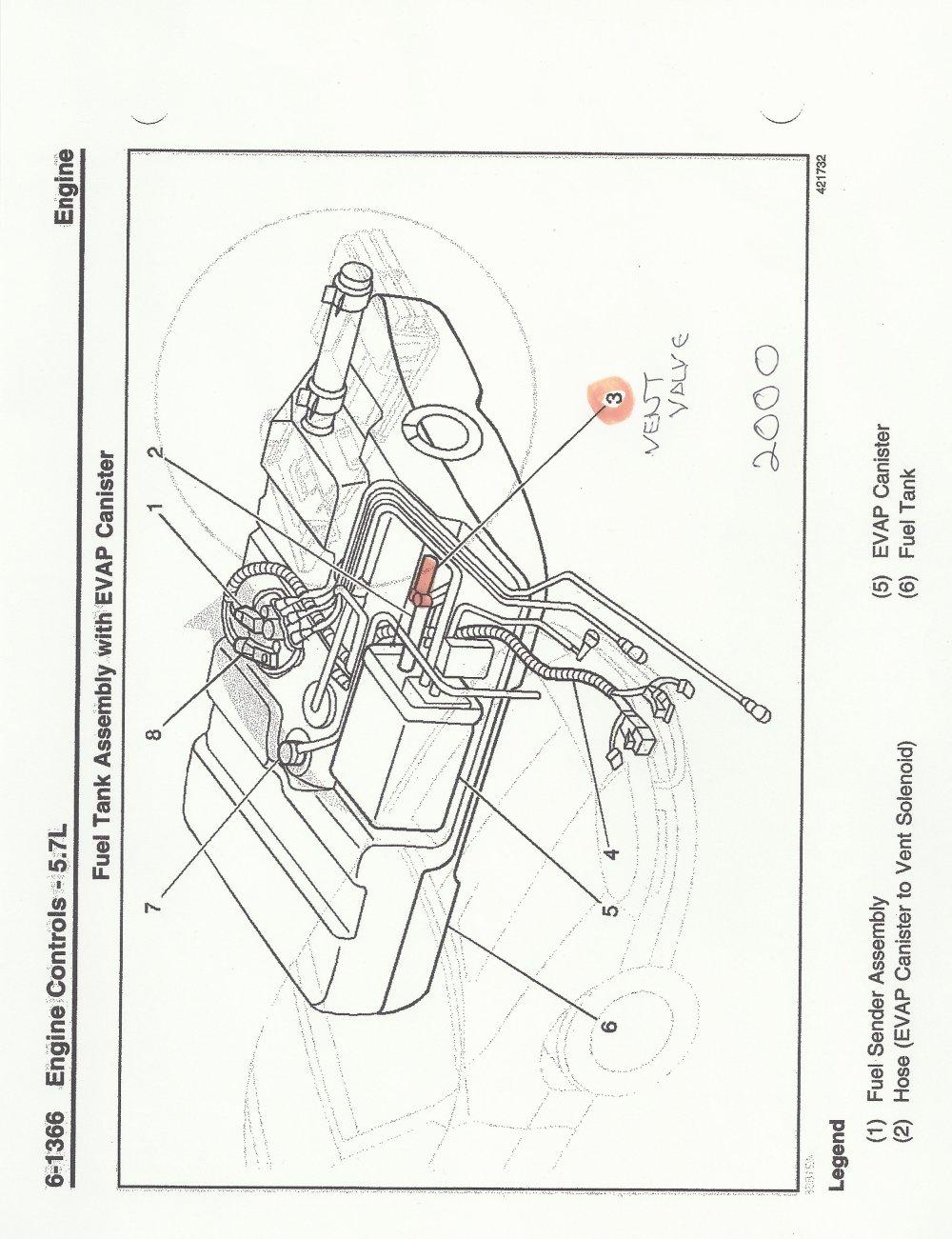 medium resolution of  help with my 99 camaro z28 v8 5 7 2000 vent jpg