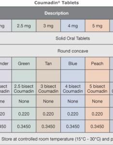 Warfarin what does look like also tabletten neem haarwasser gegen lause rh livekiller