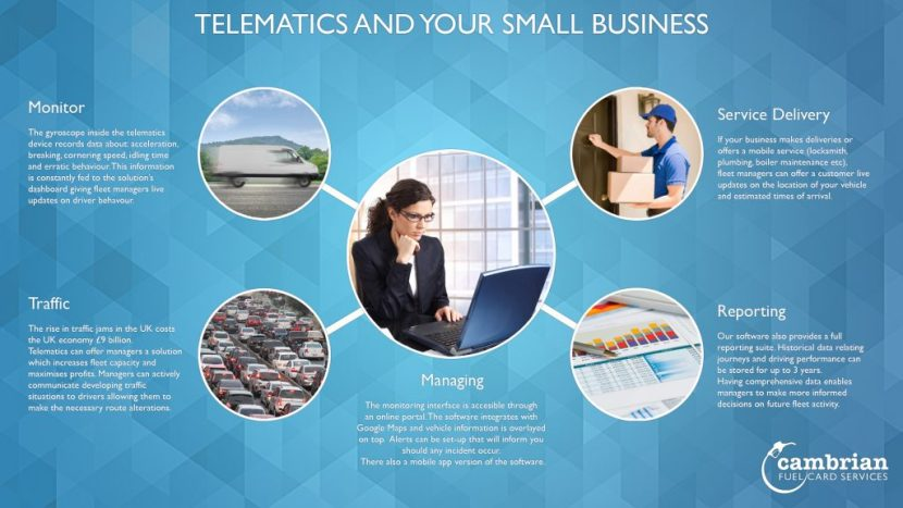 TELEMATICS AND YOUR SMALL BUSINESS infog