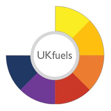 uk fuels card stats