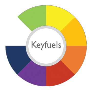 keyfuels card stats