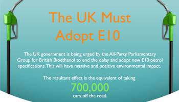 The UK Must Adopt E10 – Infographic
