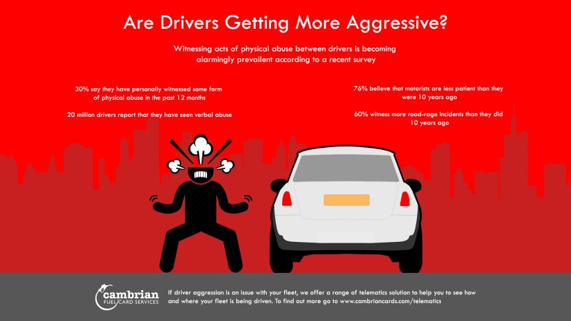 aggressive driving infographic