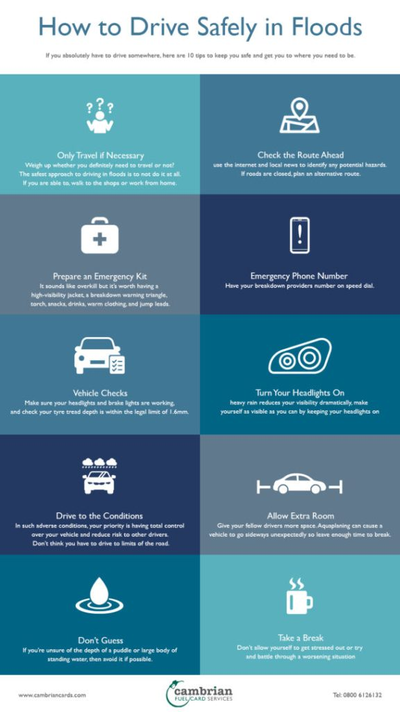 flood driving infographic