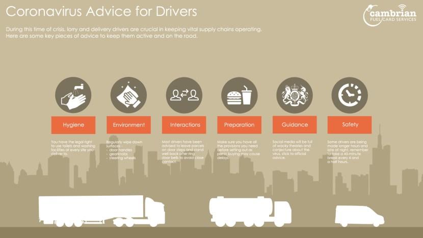 coronavirus advice infographic