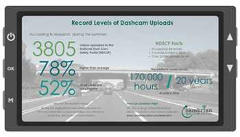 Record Levels of Dashcam Uploads – Infographic