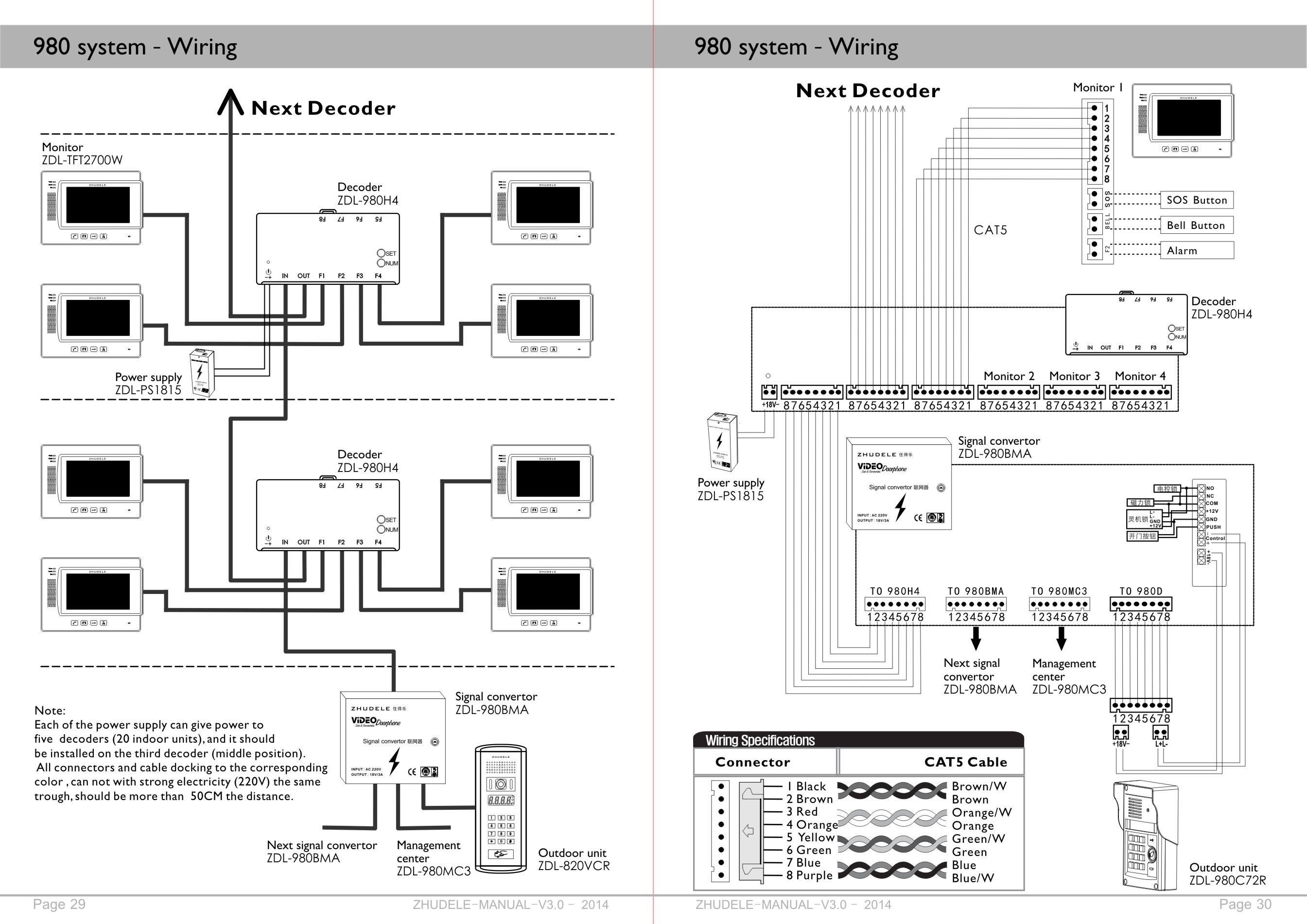 Nvr Wiring Diagram