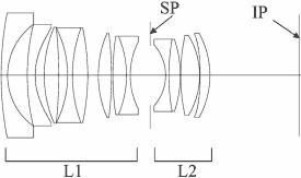 New Canon 35mm f/1.4 Prime Lens Patent