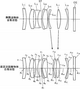 New Patent: Tamron 35mm F1.4 APS-C mirrorless lens