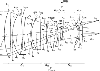 New Patent: Tamron 135mm F2.8 VC Lens for APS-C cameras