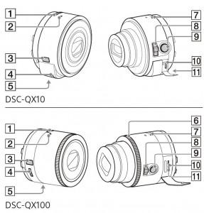 Sony DSC – Page 8