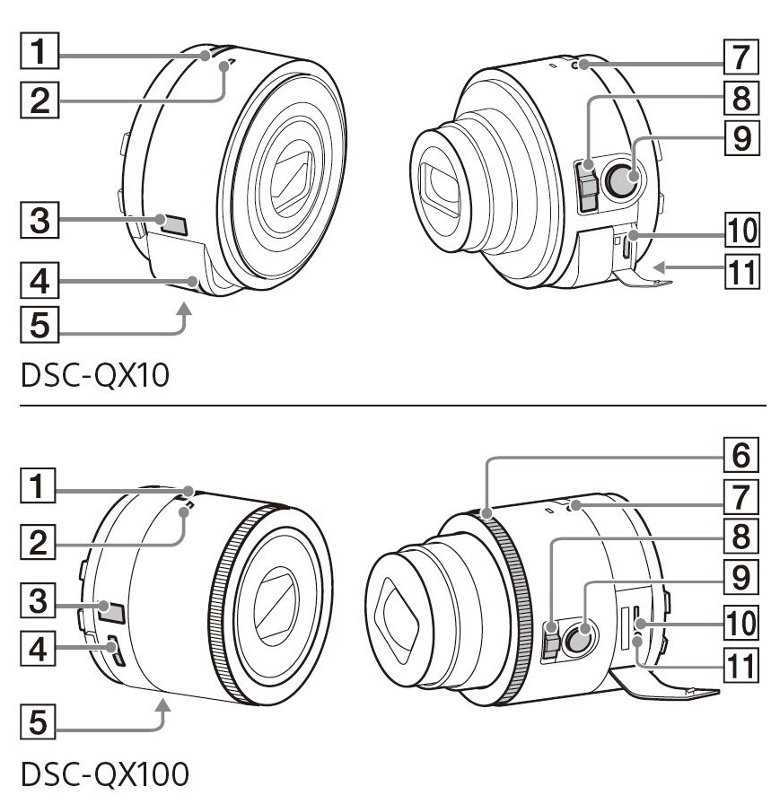 Sony DSC-QX10 and DSC-QX100 Manual Images and Specs