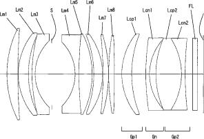 AF-S DX NIKKOR 35mm f/1.0G Lens Patent
