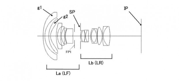 New Lens Patent: Canon EF 10mm f/2.8L Ultra-Wide Anlge