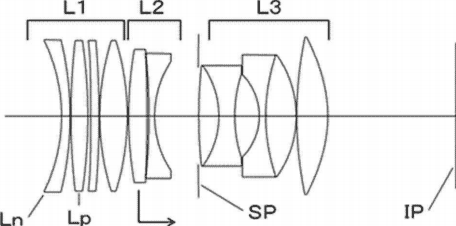 New Canon Patent: EF 58mm f/1.4 Lens