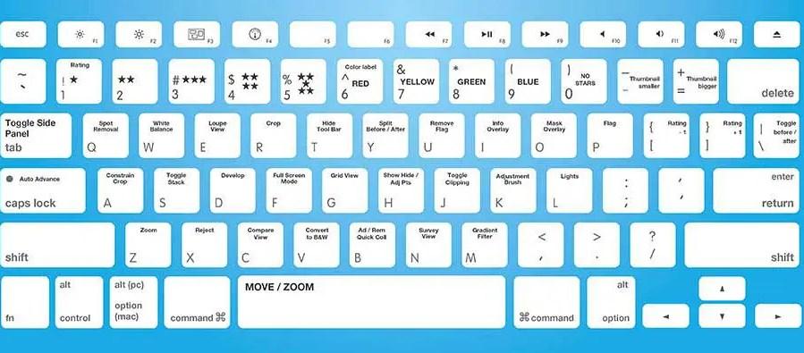 Free Lightroom keyboard shortcut cheat sheet