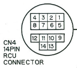 Pin-outs for connectors on the Panasonic F15 camera