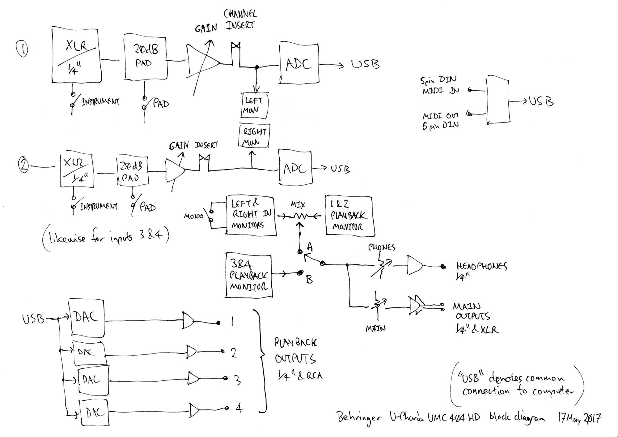 hight resolution of hand drawn diagram of behringer umc404hd