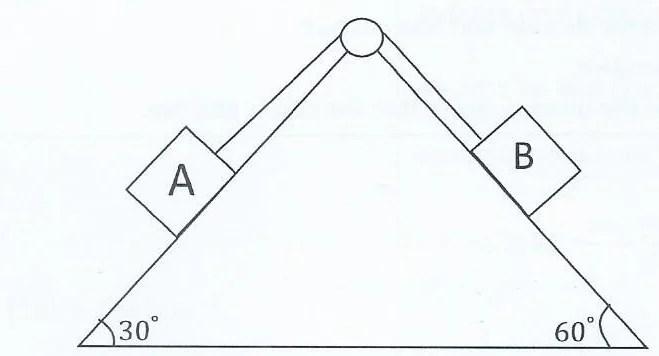 cameroon gce june 2014 math meach Paper 2