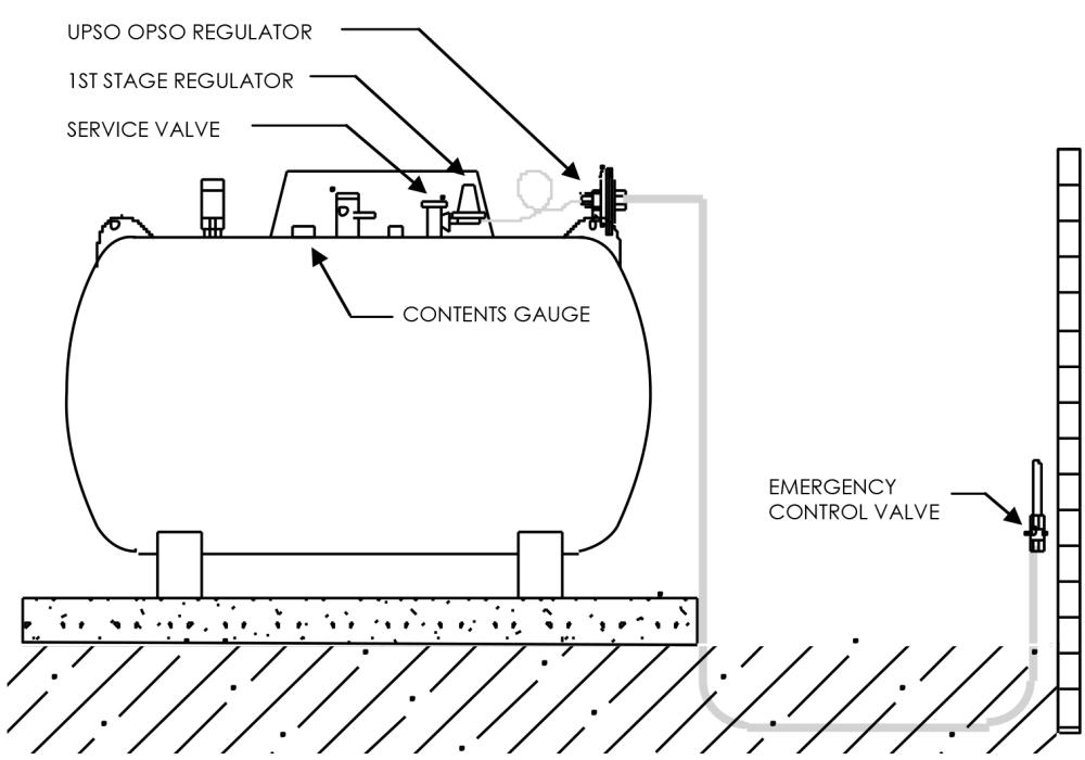 medium resolution of emergency gas
