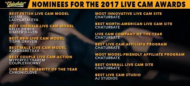 CB_Live-Cam-Awards